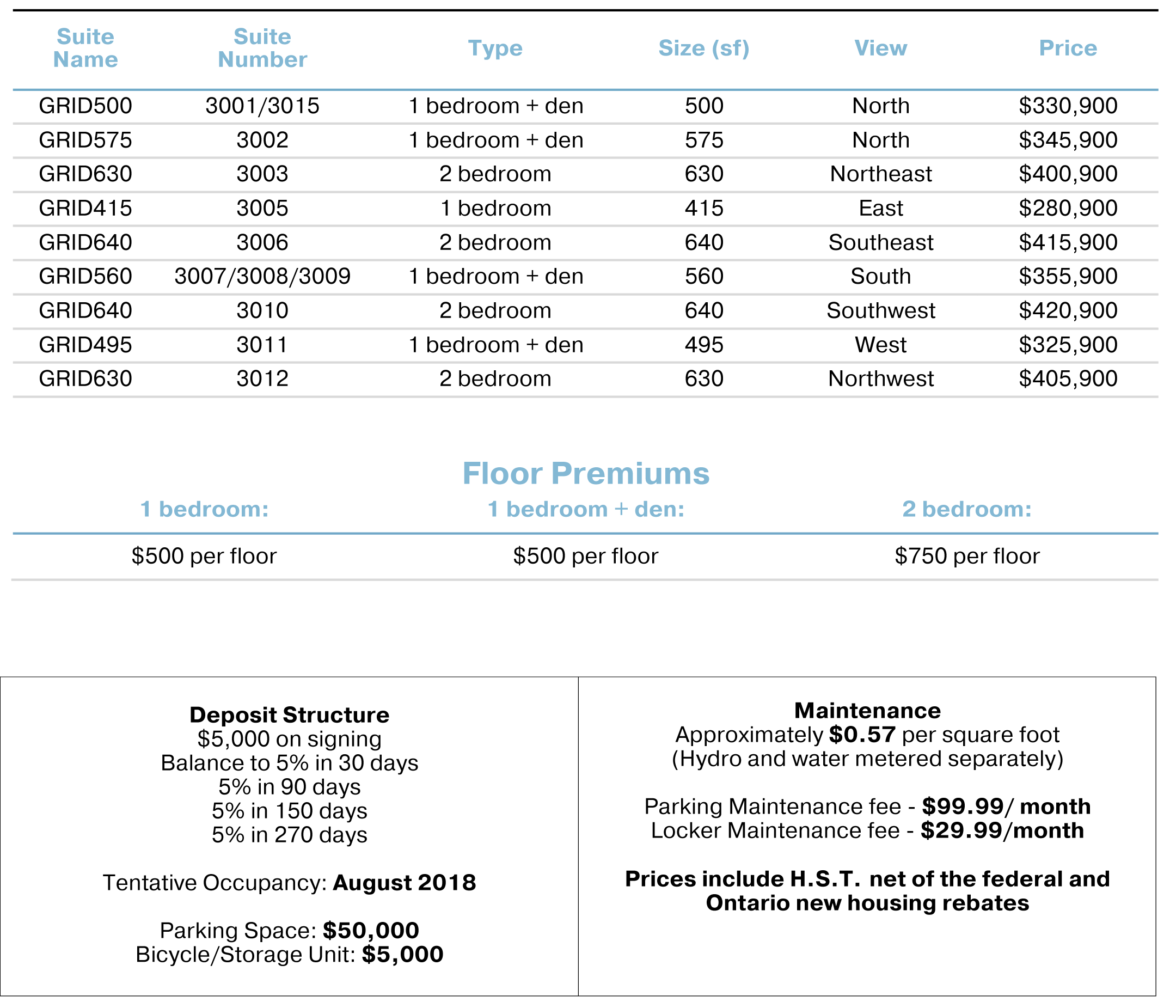 GRID CONDOS VIP PRICE SHEET - CALL YOSSI KAPLAN