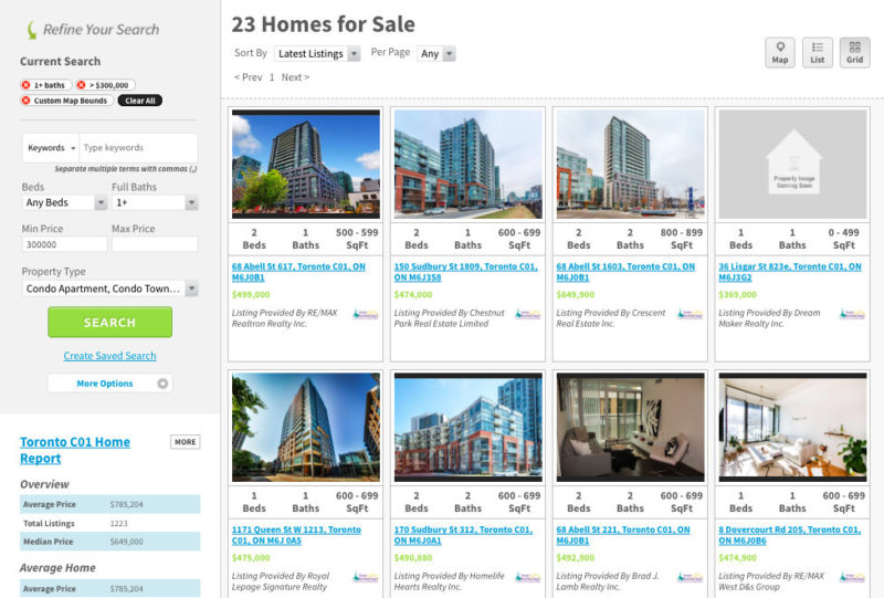 Queen West Condos For Sale - Call Yossi Kaplan