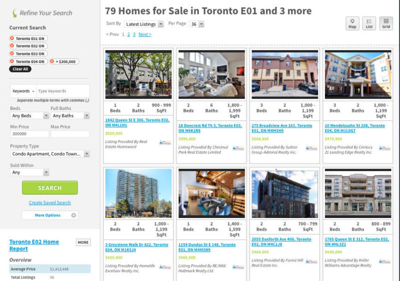 Toronto Queen East Condos & Homes for Sale - Yossi Kaplan