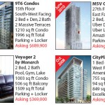 Fine Toronto Condos Offered for Sale 1