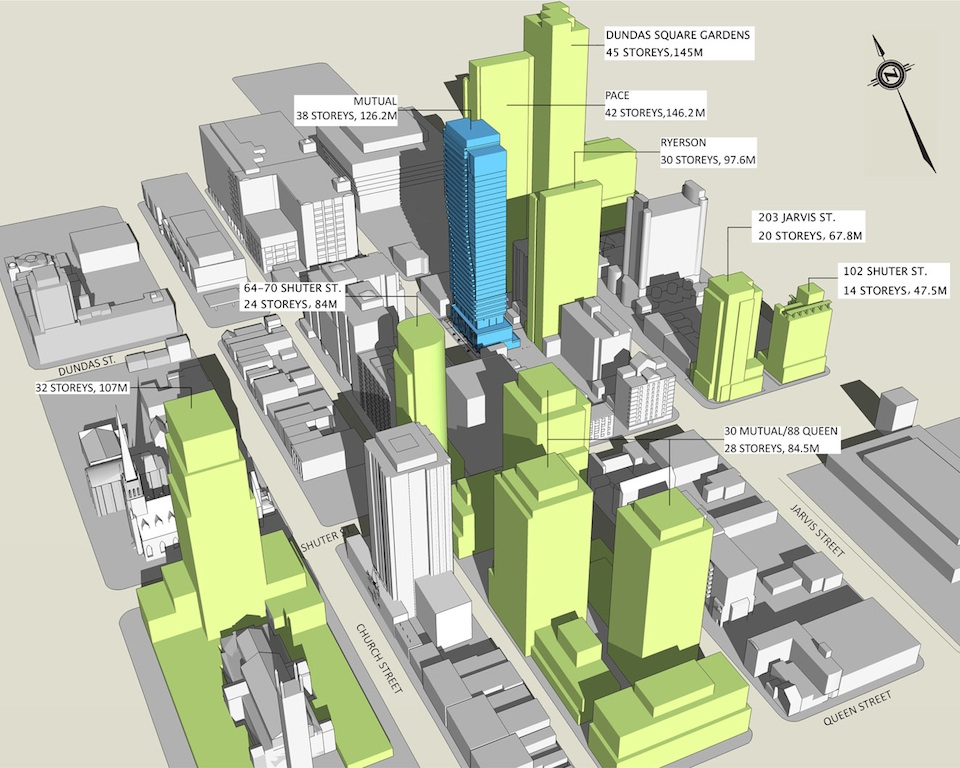 TORONTO REAL ESTATE INVESMENTS - DOWNTOWN EAST - MAX CONDOS