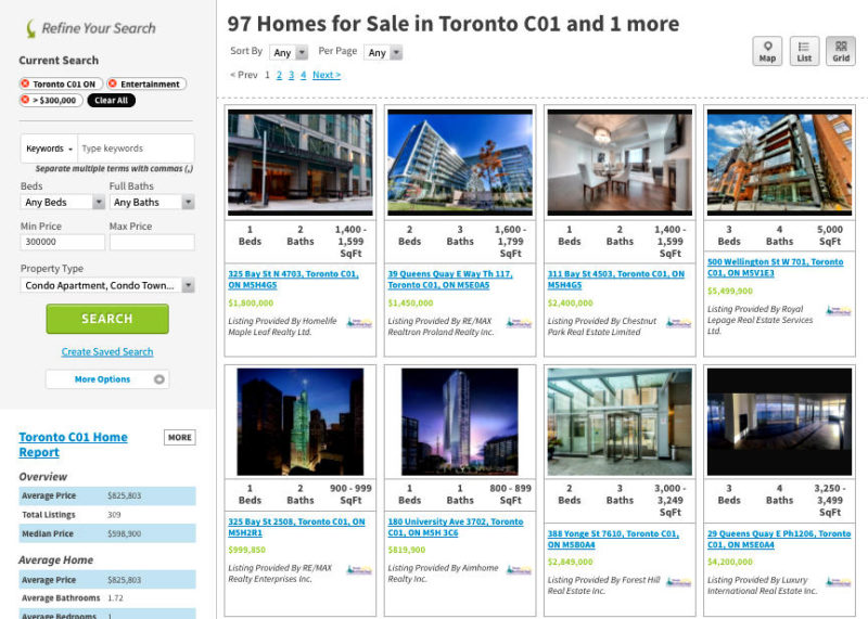 Toronto Entertainment District Condos For Sale - Contact Yossi Kaplan