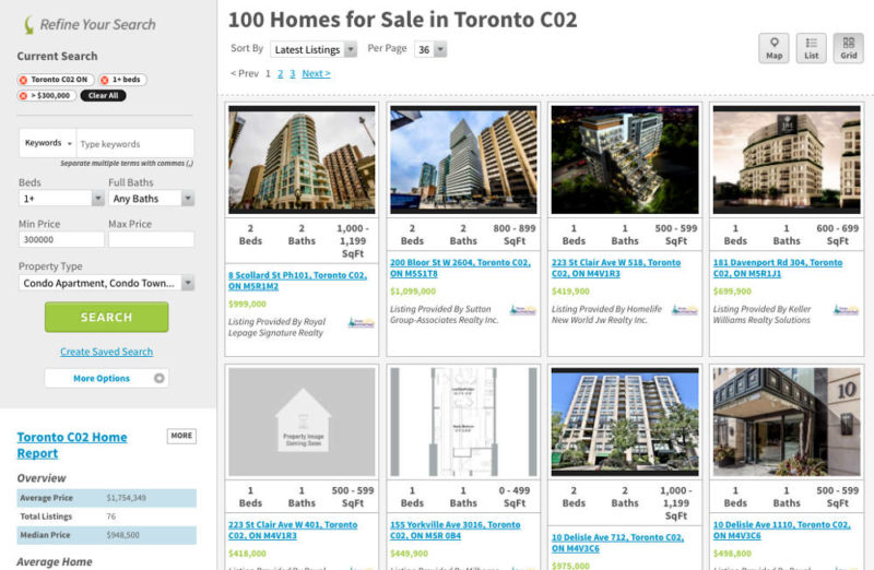 Yorkville Condos For Sale - Live Listings Updated 24/7